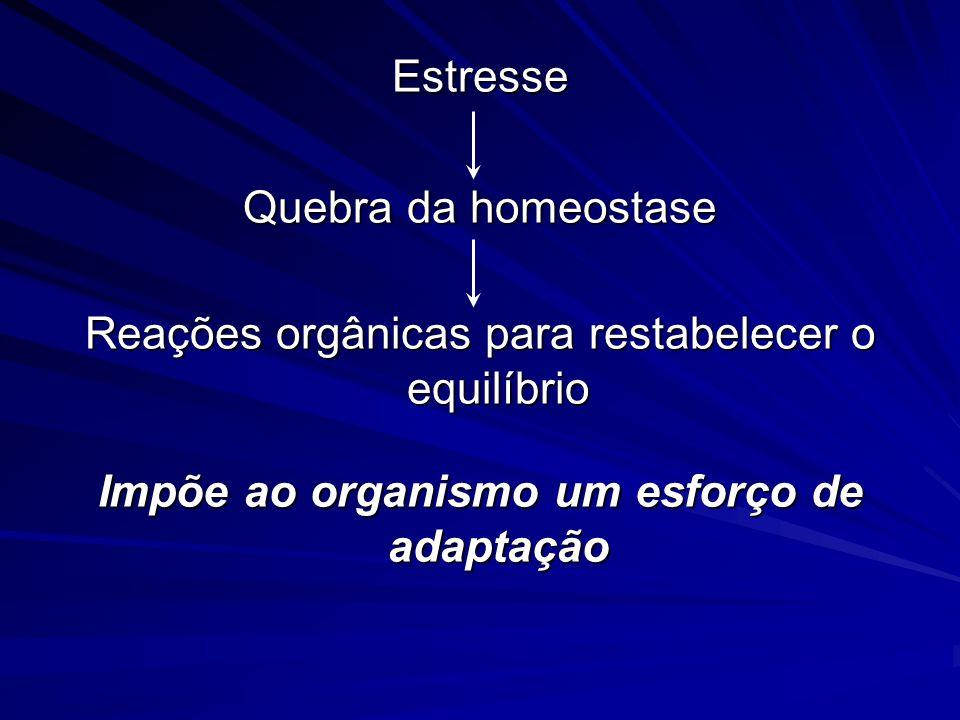 Estresse Quebra da homeostase Reações orgânicas para restabelecer o equilíbrio Impõe ao organismo um esforço de adaptação
