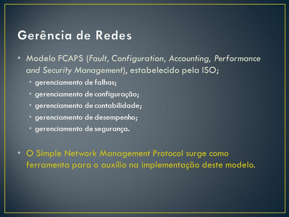 Modelo FCAPS (Fault, Configuration, Accounting, Performance and Security Management), estabelecido pela ISO; gerenciamento de falhas; gerenciamento de configuração; gerenciamento de contabilidade; gerenciamento de desempenho; gerenciamento de segurança.