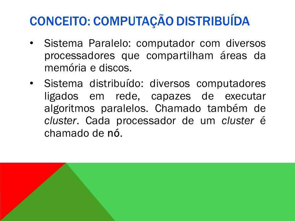CONCEITO: COMPUTAÇÃO DISTRIBUÍDA Sistema Paralelo: computador com diversos processadores que compartilham áreas da memória e discos.