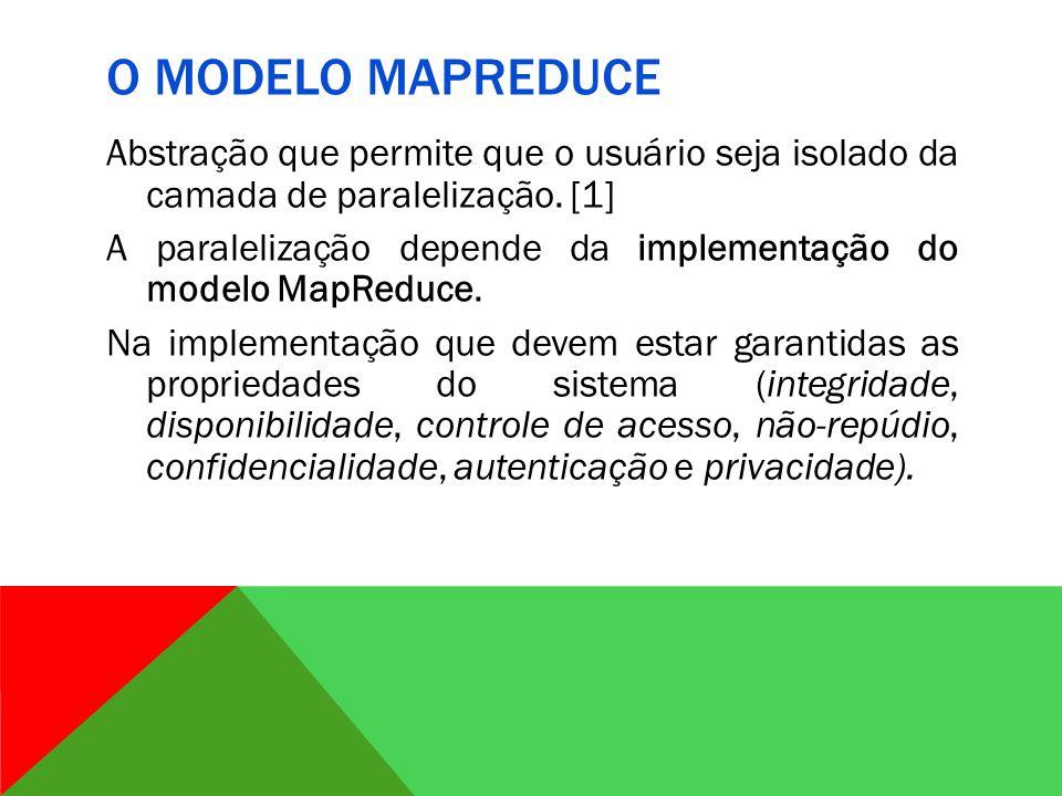 O MODELO MAPREDUCE Abstração que permite que o usuário seja isolado da camada de paralelização.