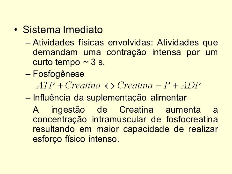 Sistema Imediato –Atividades físicas envolvidas: Atividades que demandam uma contração intensa por um curto tempo ~ 3 s.