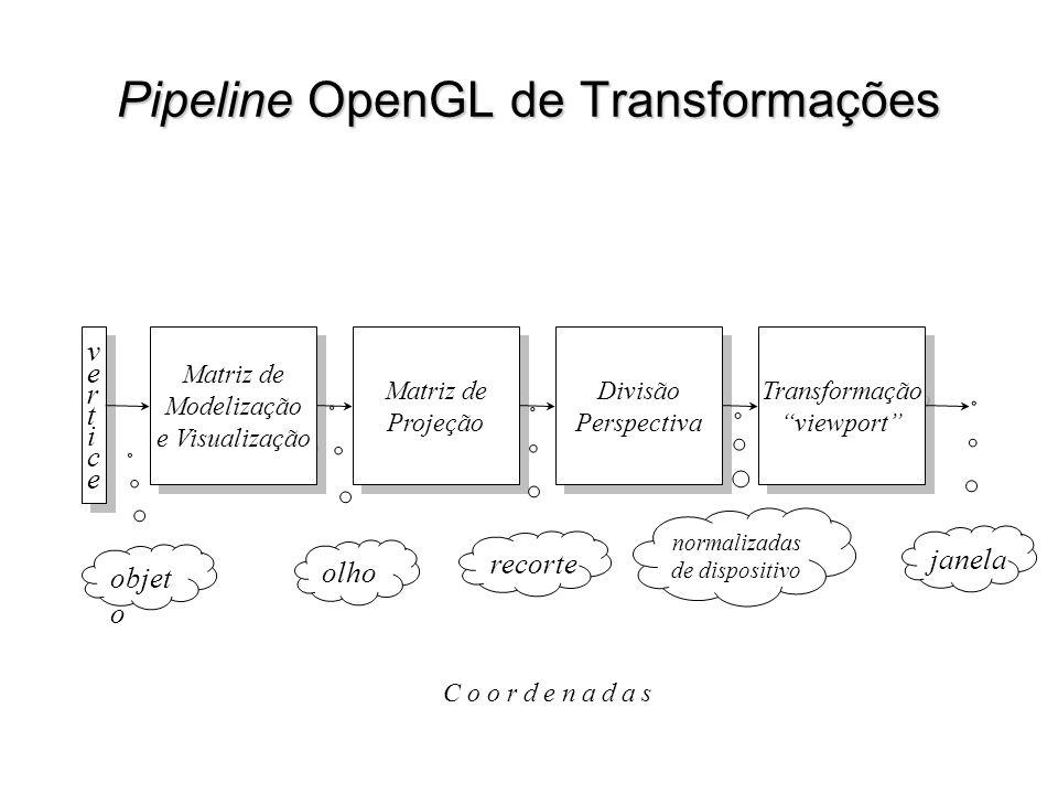 Pipeline OpenGL de Transformações Transformação viewport Divisão Perspectiva Matriz de Projeção Matriz de Modelização e Visualização verticevertice ob