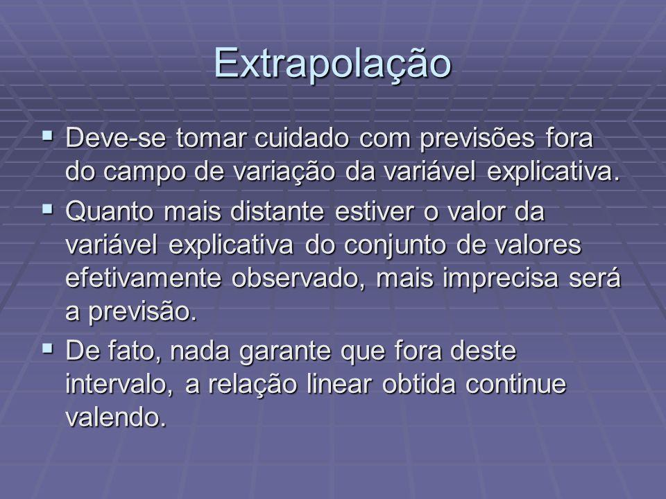 Extrapolação Deve-se tomar cuidado com previsões fora do campo de variação da variável explicativa. Deve-se tomar cuidado com previsões fora do campo