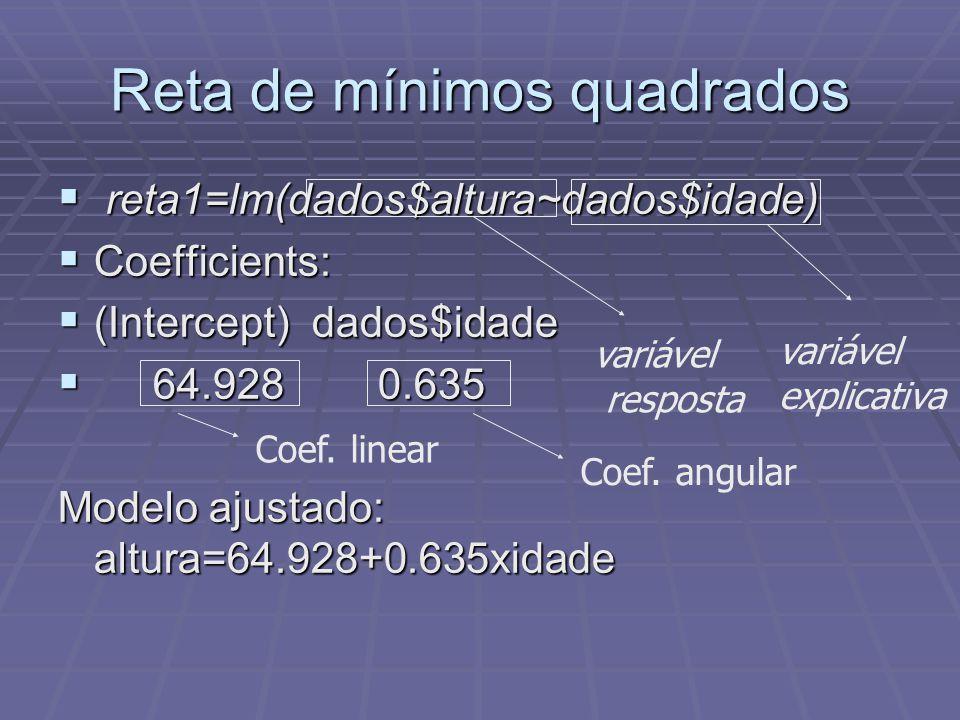 Reta de mínimos quadrados reta1=lm(dados$altura~dados$idade) reta1=lm(dados$altura~dados$idade) Coefficients: Coefficients: (Intercept) dados$idade (Intercept) dados$idade 64.928 0.635 64.928 0.635 Modelo ajustado: altura=64.928+0.635xidade variável resposta variável explicativa Coef.