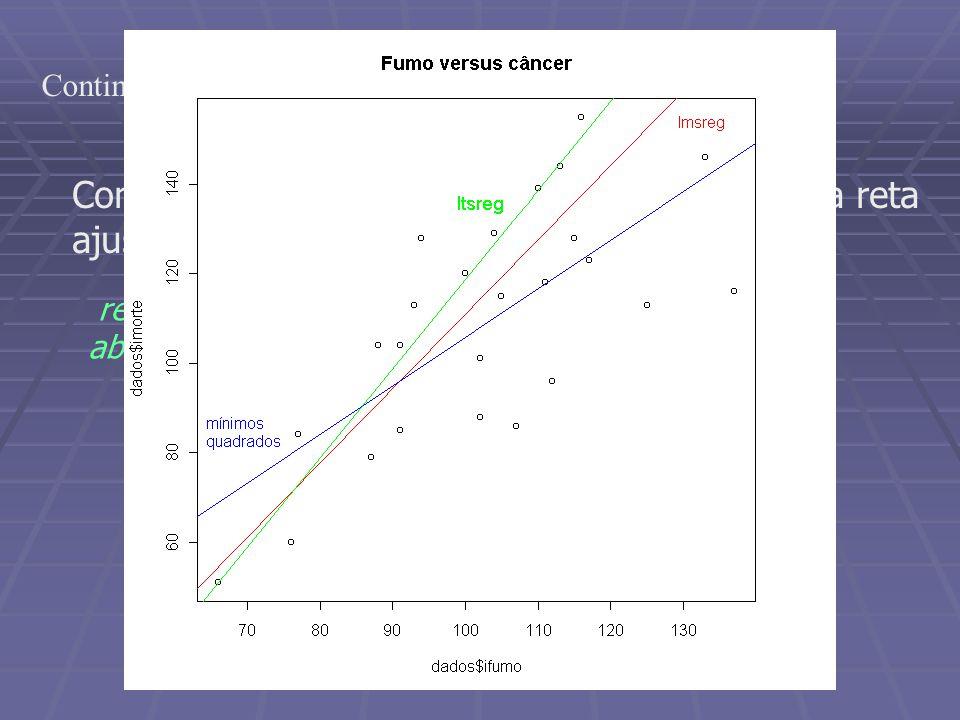 Continuação do exemplo Compare com os outros dois ajustes obtidos, a reta ajustada via ltsreg. reta3=ltsreg(dados$imorte~dados$ifumo) abline(reta3$coe