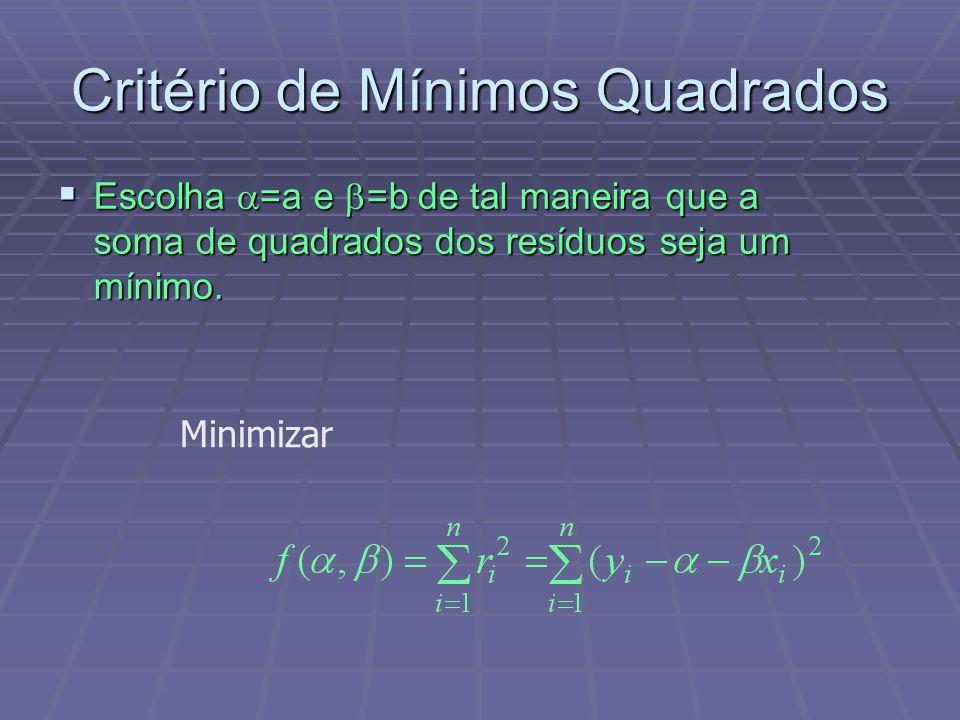 Critério de Mínimos Quadrados Escolha =a e =b de tal maneira que a soma de quadrados dos resíduos seja um mínimo. Escolha =a e =b de tal maneira que a