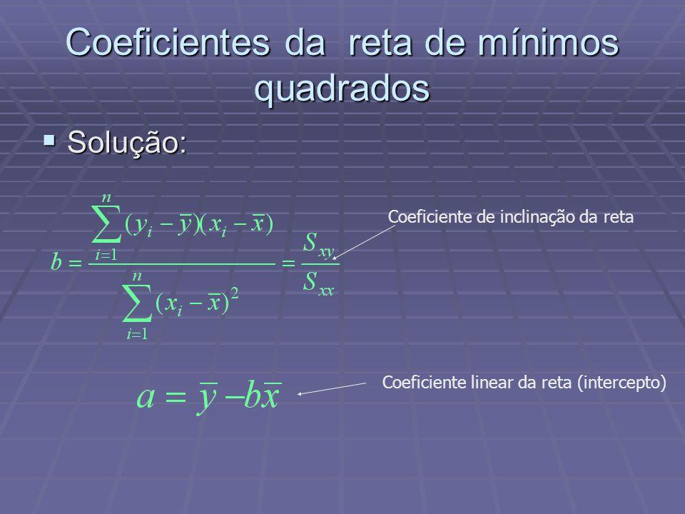 Coeficientes da reta de mínimos quadrados Solução: Solução: Coeficiente de inclinação da reta Coeficiente linear da reta (intercepto)