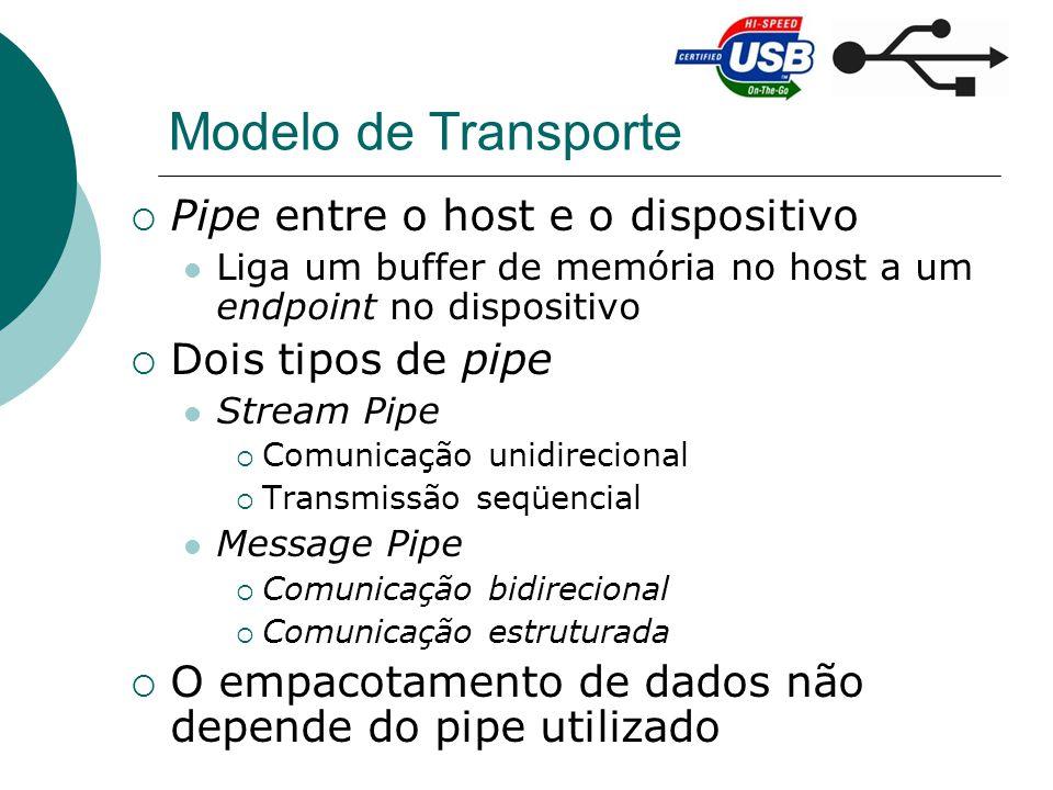 Modelo de Transporte Pipe entre o host e o dispositivo Liga um buffer de memória no host a um endpoint no dispositivo Dois tipos de pipe Stream Pipe C