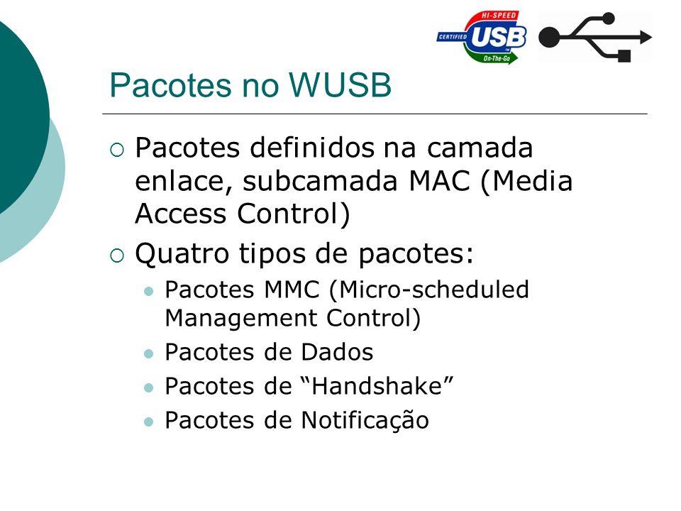 Pacotes no WUSB Pacotes definidos na camada enlace, subcamada MAC (Media Access Control) Quatro tipos de pacotes: Pacotes MMC (Micro-scheduled Managem