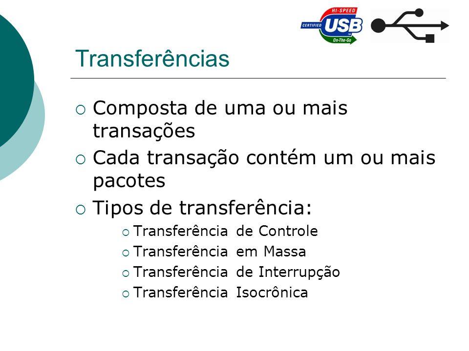 Transferências Composta de uma ou mais transações Cada transação contém um ou mais pacotes Tipos de transferência: Transferência de Controle Transferê
