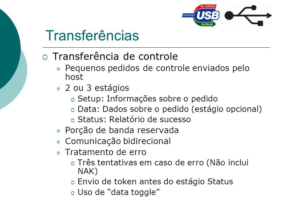 Transferências Transferência de controle Pequenos pedidos de controle enviados pelo host 2 ou 3 estágios Setup: Informações sobre o pedido Data: Dados