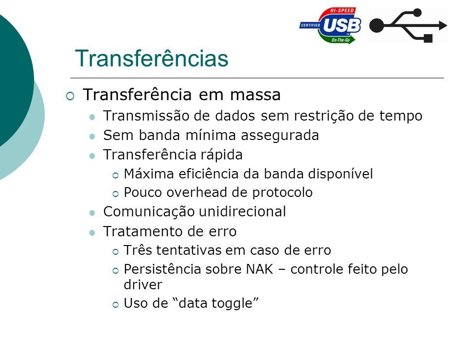 Transferências Transferência em massa Transmissão de dados sem restrição de tempo Sem banda mínima assegurada Transferência rápida Máxima eficiência d