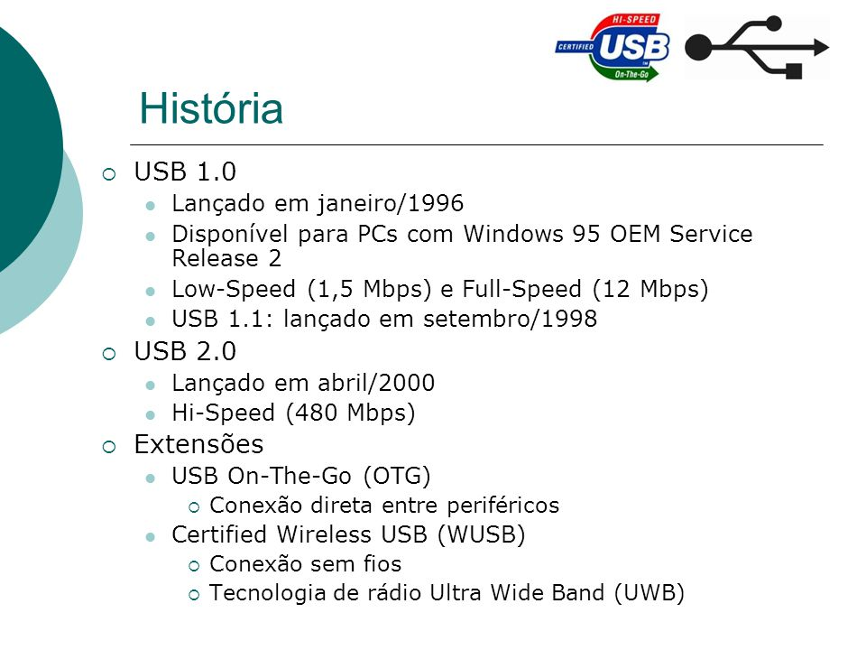 História USB 1.0 Lançado em janeiro/1996 Disponível para PCs com Windows 95 OEM Service Release 2 Low-Speed (1,5 Mbps) e Full-Speed (12 Mbps) USB 1.1: