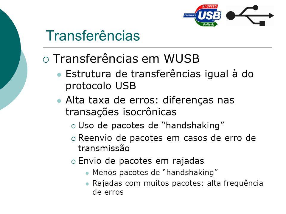 Transferências Transferências em WUSB Estrutura de transferências igual à do protocolo USB Alta taxa de erros: diferenças nas transações isocrônicas U
