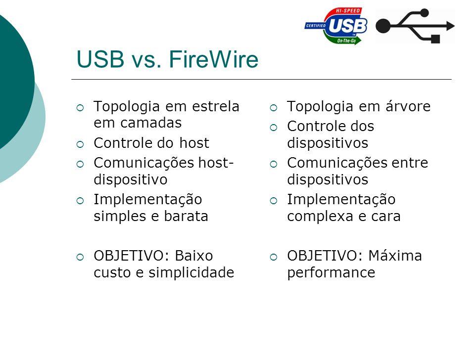 USB vs. FireWire Topologia em estrela em camadas Controle do host Comunicações host- dispositivo Implementação simples e barata OBJETIVO: Baixo custo