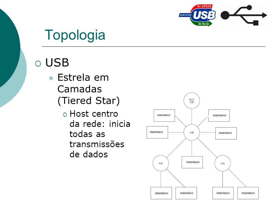 Topologia USB Estrela em Camadas (Tiered Star) Host centro da rede: inicia todas as transmissões de dados