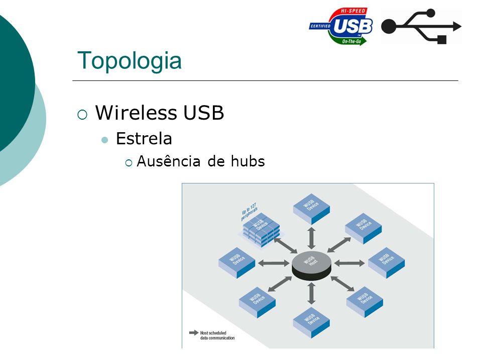 Topologia Wireless USB Estrela Ausência de hubs