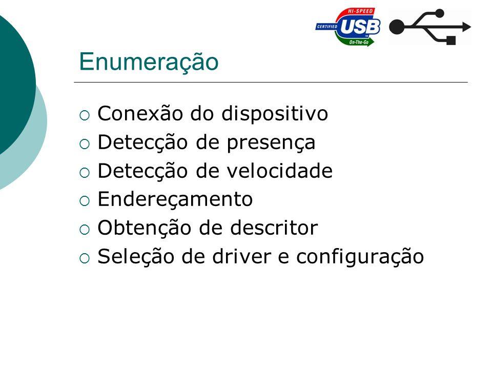 Enumeração Conexão do dispositivo Detecção de presença Detecção de velocidade Endereçamento Obtenção de descritor Seleção de driver e configuração