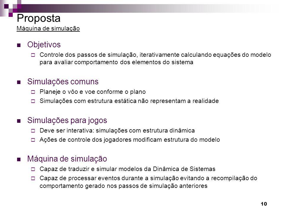 10 Proposta Máquina de simulação Objetivos Controle dos passos de simulação, iterativamente calculando equações do modelo para avaliar comportamento d