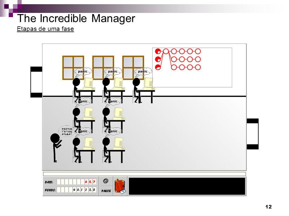 12 The Incredible Manager Etapas de uma fase Planejamento do Projeto Execução do Projeto Início da fase Aceitação do Planejamento Fim da fase