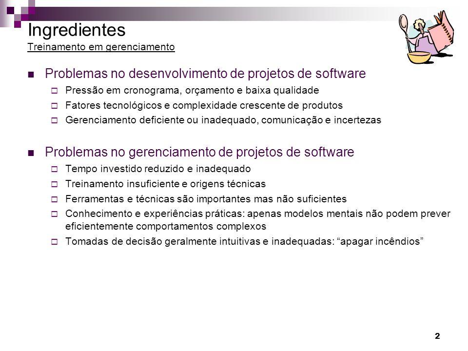2 Ingredientes Treinamento em gerenciamento Problemas no desenvolvimento de projetos de software Pressão em cronograma, orçamento e baixa qualidade Fa