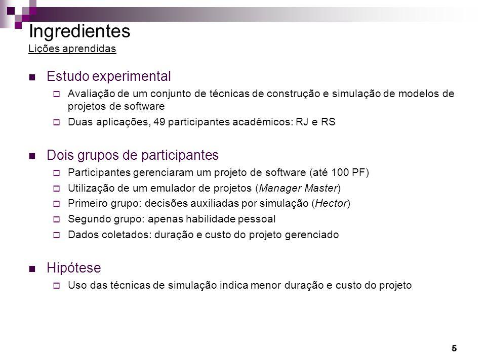 5 Ingredientes Lições aprendidas Estudo experimental Avaliação de um conjunto de técnicas de construção e simulação de modelos de projetos de software