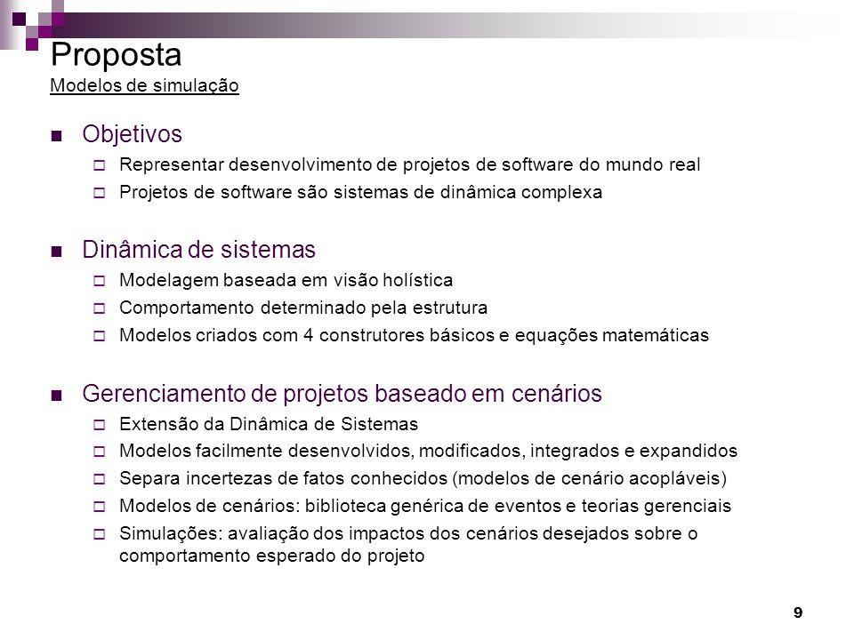 9 Proposta Modelos de simulação Objetivos Representar desenvolvimento de projetos de software do mundo real Projetos de software são sistemas de dinâm