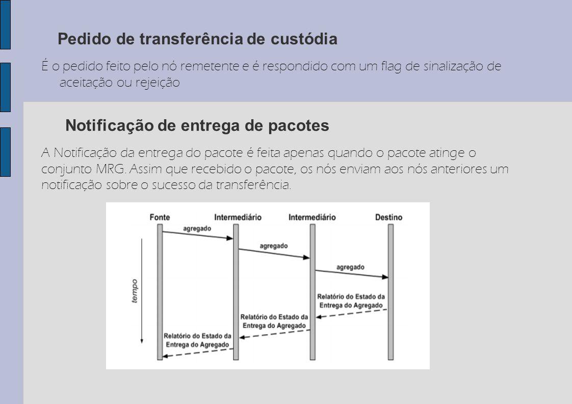 Pedido de transferência de custódia É o pedido feito pelo nó remetente e é respondido com um flag de sinalização de aceitação ou rejeição Notificação