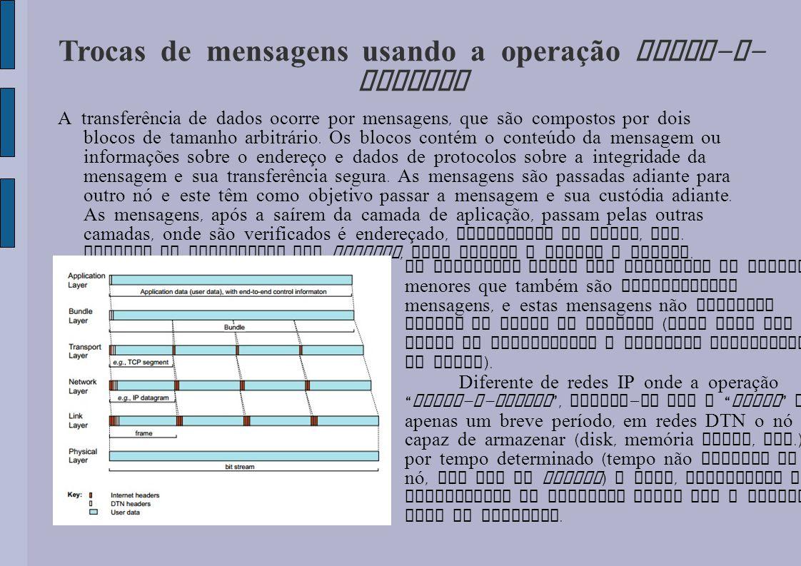 A transferência de dados ocorre por mensagens, que são compostos por dois blocos de tamanho arbitr á rio. Os blocos contém o conteúdo da mensagem ou i