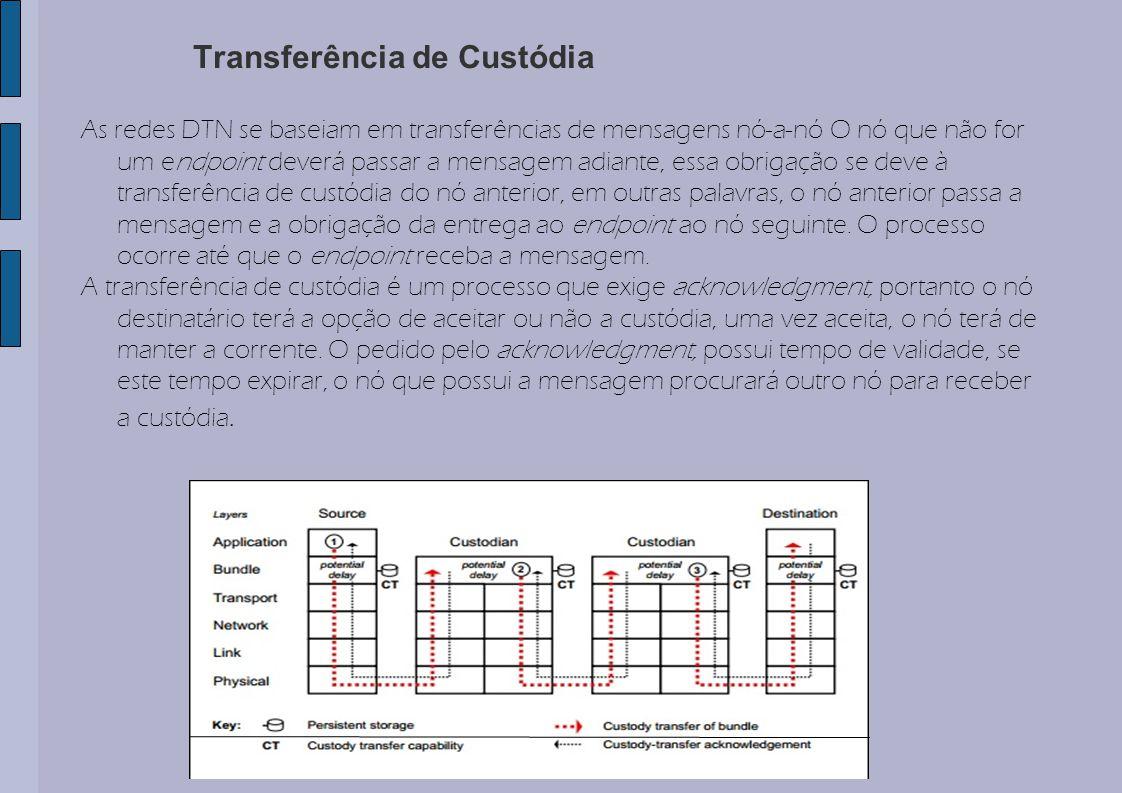 Transferência de Custódia As redes DTN se baseiam em transferências de mensagens nó-a-nó O nó que não for um endpoint deverá passar a mensagem adiante