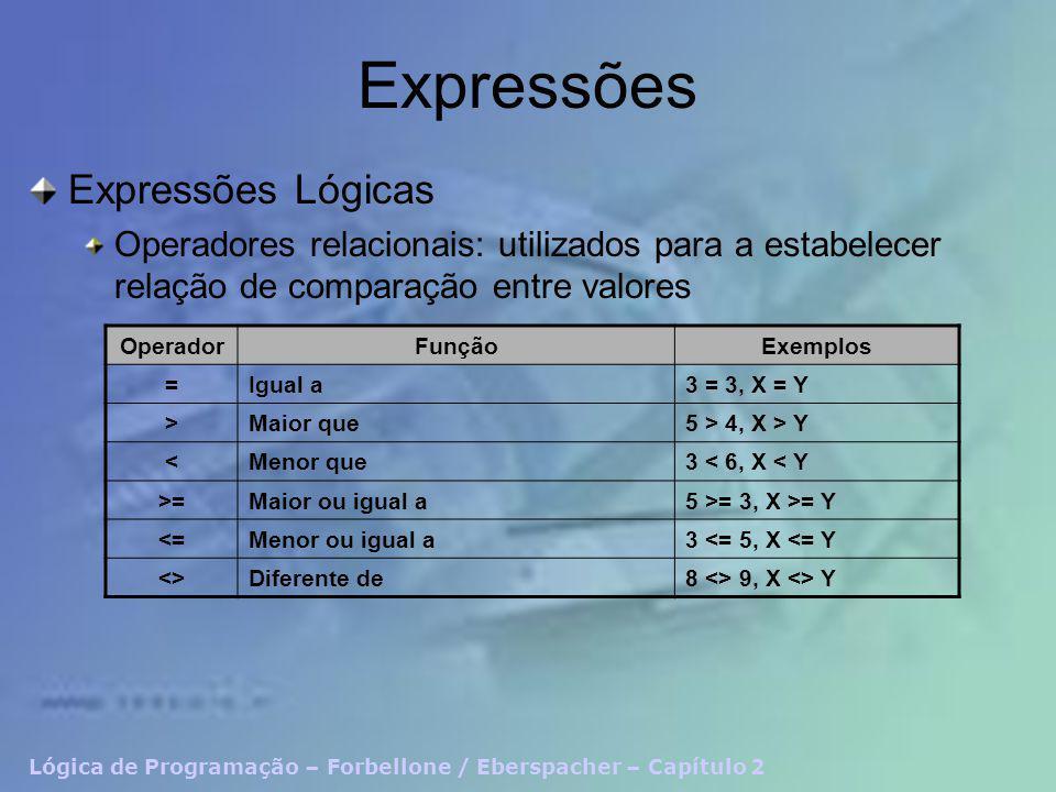 Lógica de Programação – Forbellone / Eberspacher – Capítulo 2 Expressões Expressões Lógicas Operadores lógicos: utilizados para a efetuar avaliações lógicas entre valores Tabelas Verdade: Conjunto de todas as possibilidades de cada operador lógico OperadorFunçãoExemplos NãoNegaçãonão V, não X eConjugaçãoV e V, X e Y ouDisjunçãoV ou V, X ou Y ABA e B FFF FVF VFF VVV ABA ou B FFF FVV VFV VVV Anão A FV VF