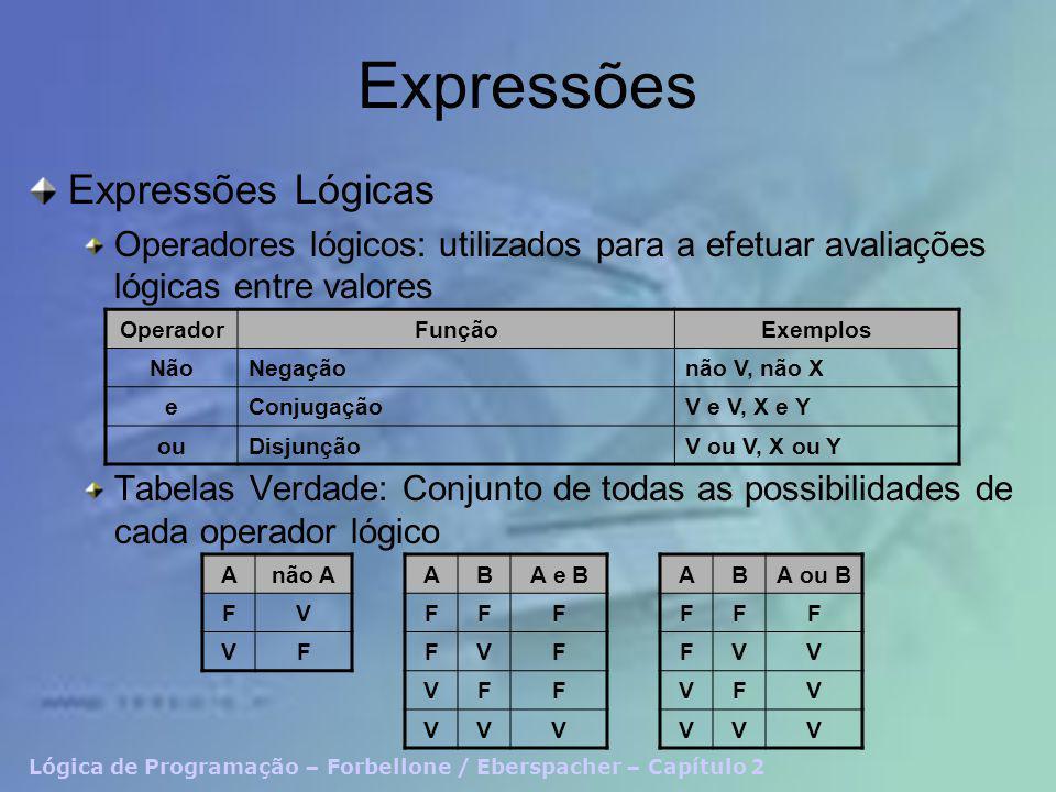 Lógica de Programação – Forbellone / Eberspacher – Capítulo 2 Atribuição Processo de associar um valor a uma variável (guardar um objeto na gaveta) O tipo de dado deve ser compatível com a variável (objeto precisa caber na gaveta) Cada variável pode receber apenas um valor.
