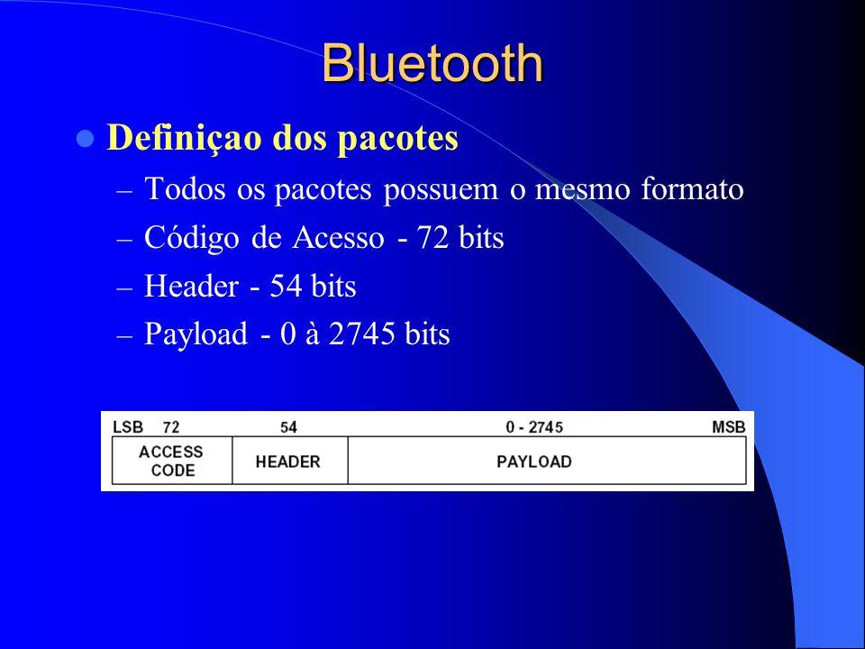 Bluetooth Definiçao dos pacotes – Todos os pacotes possuem o mesmo formato – Código de Acesso - 72 bits – Header - 54 bits – Payload - 0 à 2745 bits