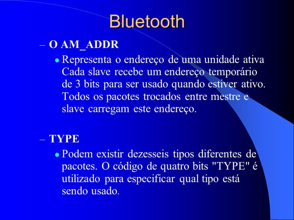 Bluetooth – O AM_ADDR Representa o endereço de uma unidade ativa Cada slave recebe um endereço temporário de 3 bits para ser usado quando estiver ativ