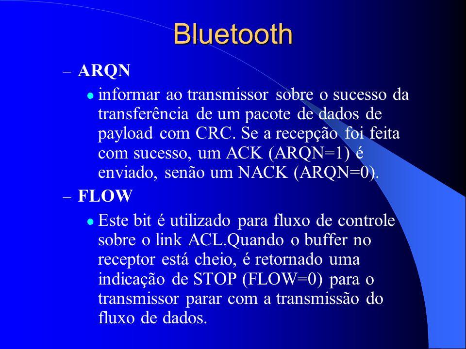 Bluetooth – ARQN informar ao transmissor sobre o sucesso da transferência de um pacote de dados de payload com CRC. Se a recepção foi feita com sucess