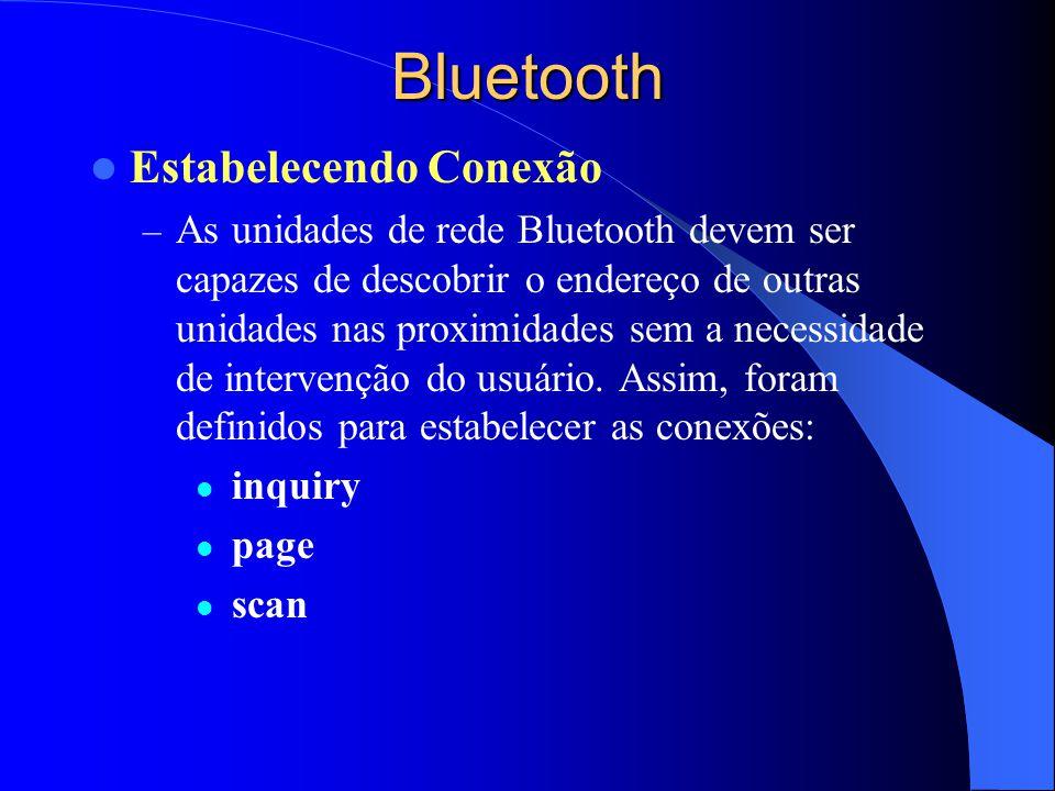 Bluetooth Estabelecendo Conexão – As unidades de rede Bluetooth devem ser capazes de descobrir o endereço de outras unidades nas proximidades sem a ne