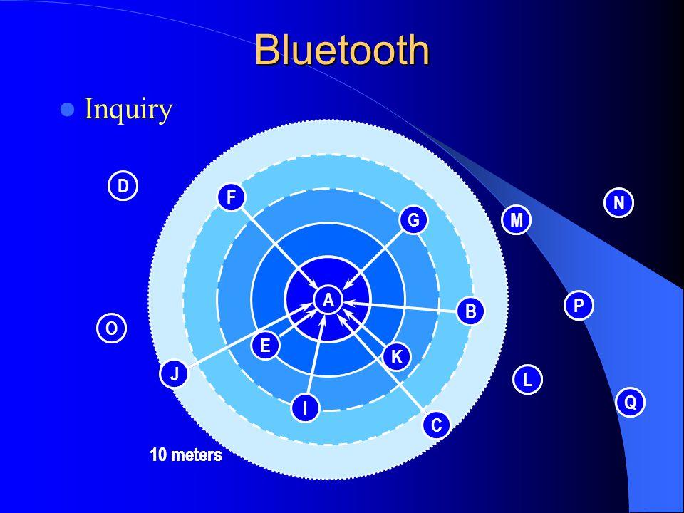 Bluetooth Inquiry D A 10 meters H M N L P O Q B C F K J G I E D A M N L P O Q B C F K J G I E