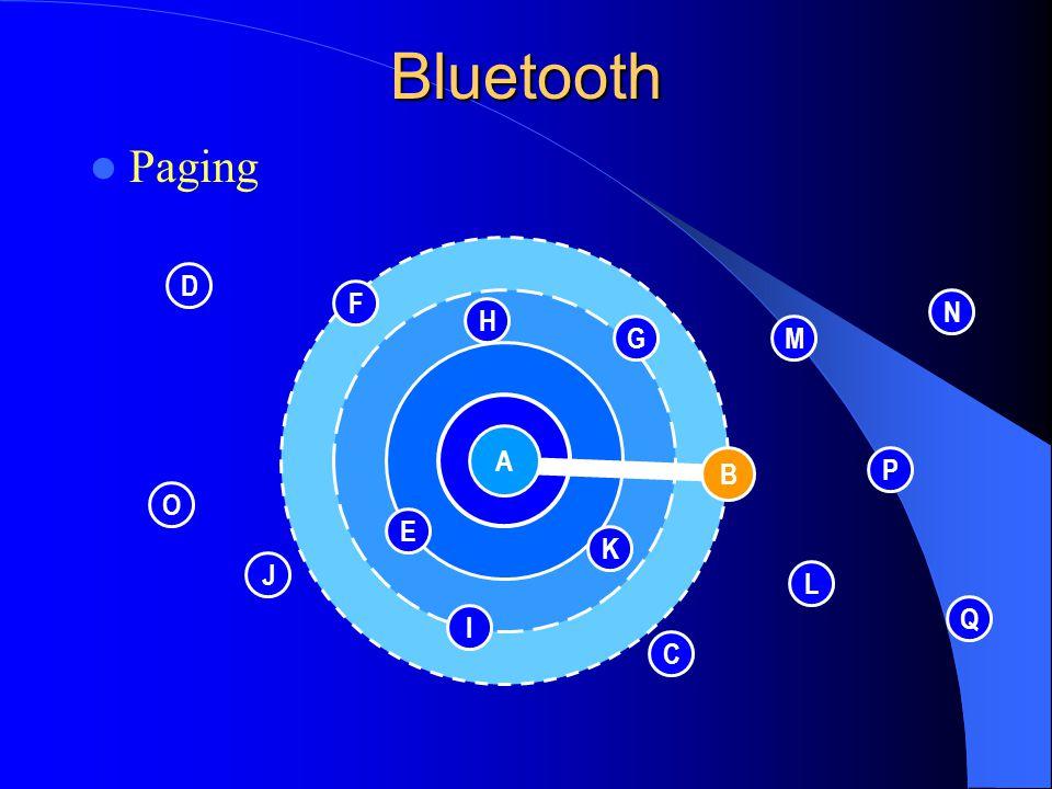 Bluetooth Paging D E F H G I K J C M N L P O Q B B A A