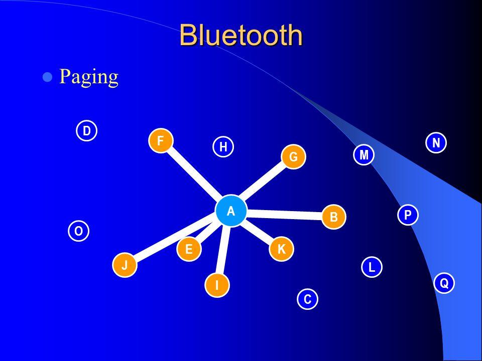 Bluetooth D H B C M N L P O Q E F G I J F J I E G K K A