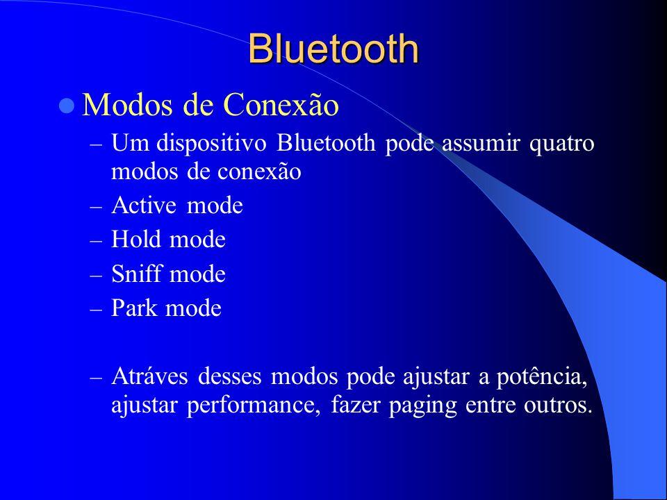 Bluetooth Modos de Conexão – Um dispositivo Bluetooth pode assumir quatro modos de conexão – Active mode – Hold mode – Sniff mode – Park mode – Atráve