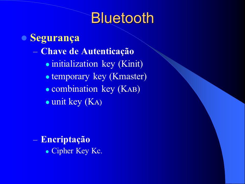 Bluetooth Segurança – Chave de Autenticação initialization key (Kinit) temporary key (Kmaster) combination key (K AB ) unit key (K A) – Encriptação Ci