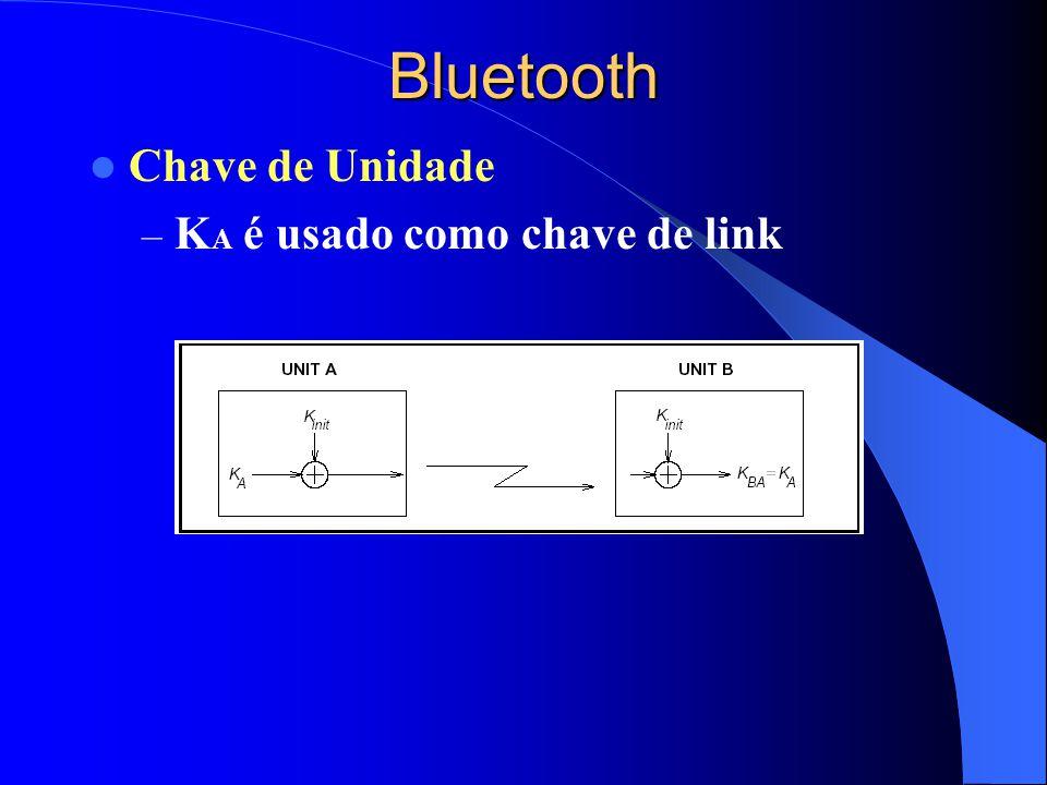 Bluetooth Chave de Unidade – K A é usado como chave de link