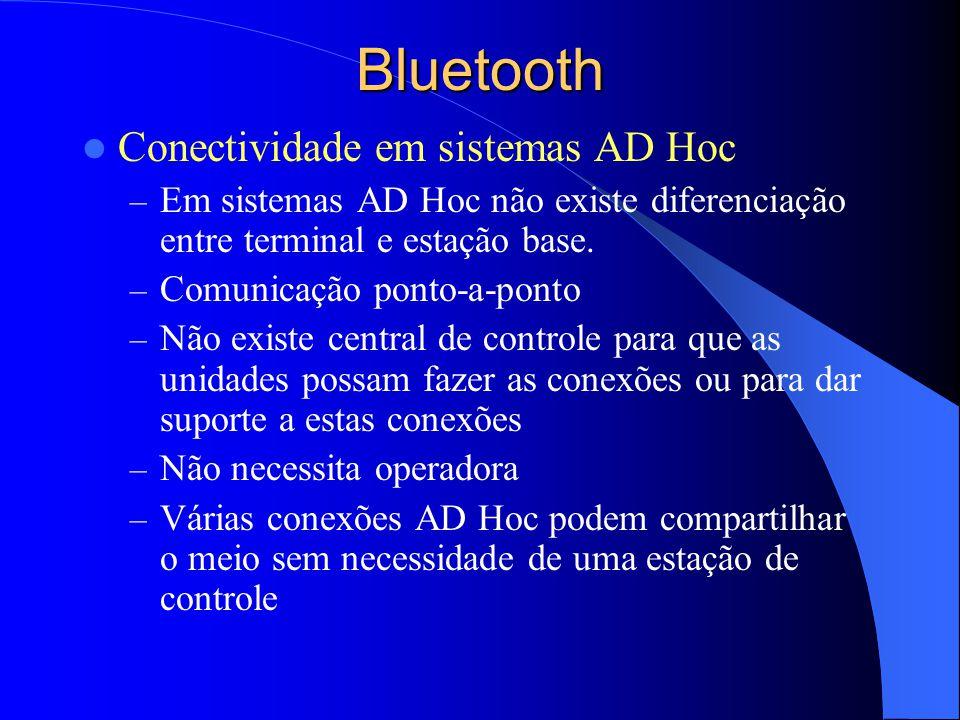 Bluetooth Conectividade em sistemas AD Hoc – Em sistemas AD Hoc não existe diferenciação entre terminal e estação base. – Comunicação ponto-a-ponto –