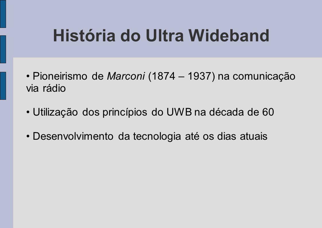 História do Ultra Wideband Pioneirismo de Marconi (1874 – 1937) na comunicação via rádio Utilização dos princípios do UWB na década de 60 Desenvolvime