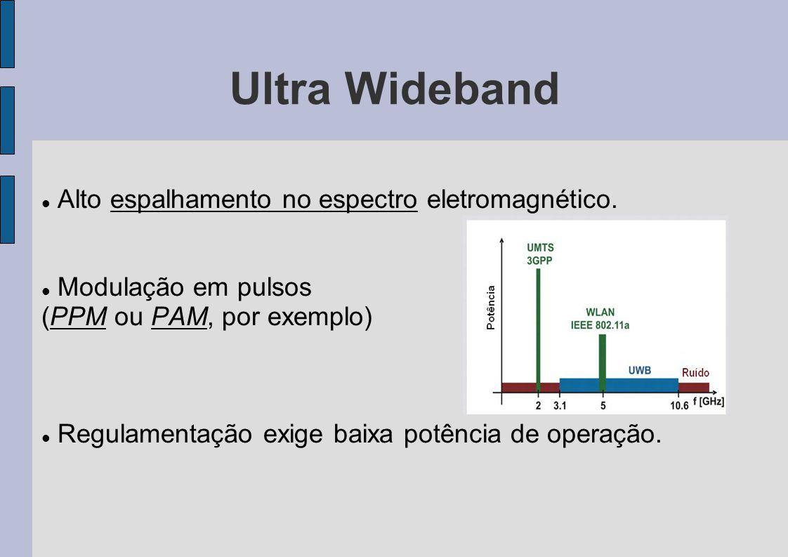 Ultra Wideband Alto espalhamento no espectro eletromagnético. Modulação em pulsos (PPM ou PAM, por exemplo) Regulamentação exige baixa potência de ope