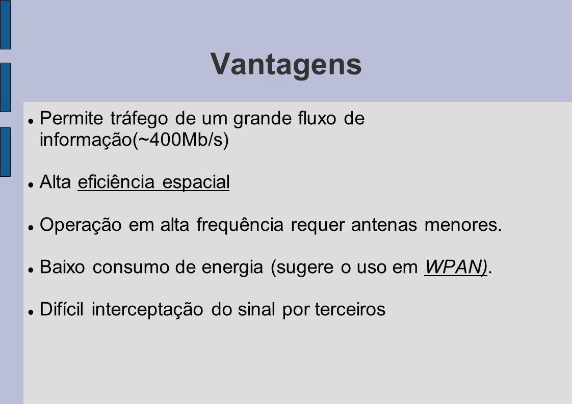Vantagens Permite tráfego de um grande fluxo de informação(~400Mb/s) Alta eficiência espacial Operação em alta frequência requer antenas menores. Baix