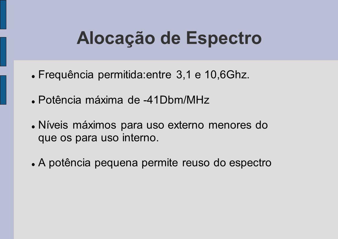 Alocação de Espectro Frequência permitida:entre 3,1 e 10,6Ghz. Potência máxima de -41Dbm/MHz Níveis máximos para uso externo menores do que os para us