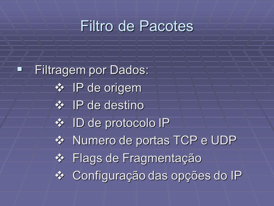 Filtro de Pacotes Filtragem por Dados: Filtragem por Dados: IP de origem IP de origem IP de destino IP de destino ID de protocolo IP ID de protocolo I