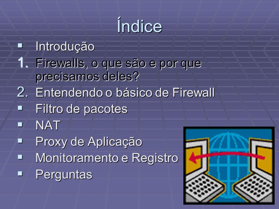 Índice Introdução Introdução 1. Firewalls, o que são e por que precisamos deles? 2. Entendendo o básico de Firewall Filtro de pacotes Filtro de pacote