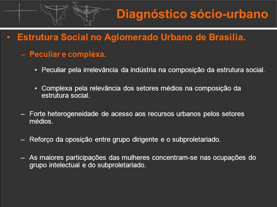 Estrutura Social no Aglomerado Urbano de Brasília.